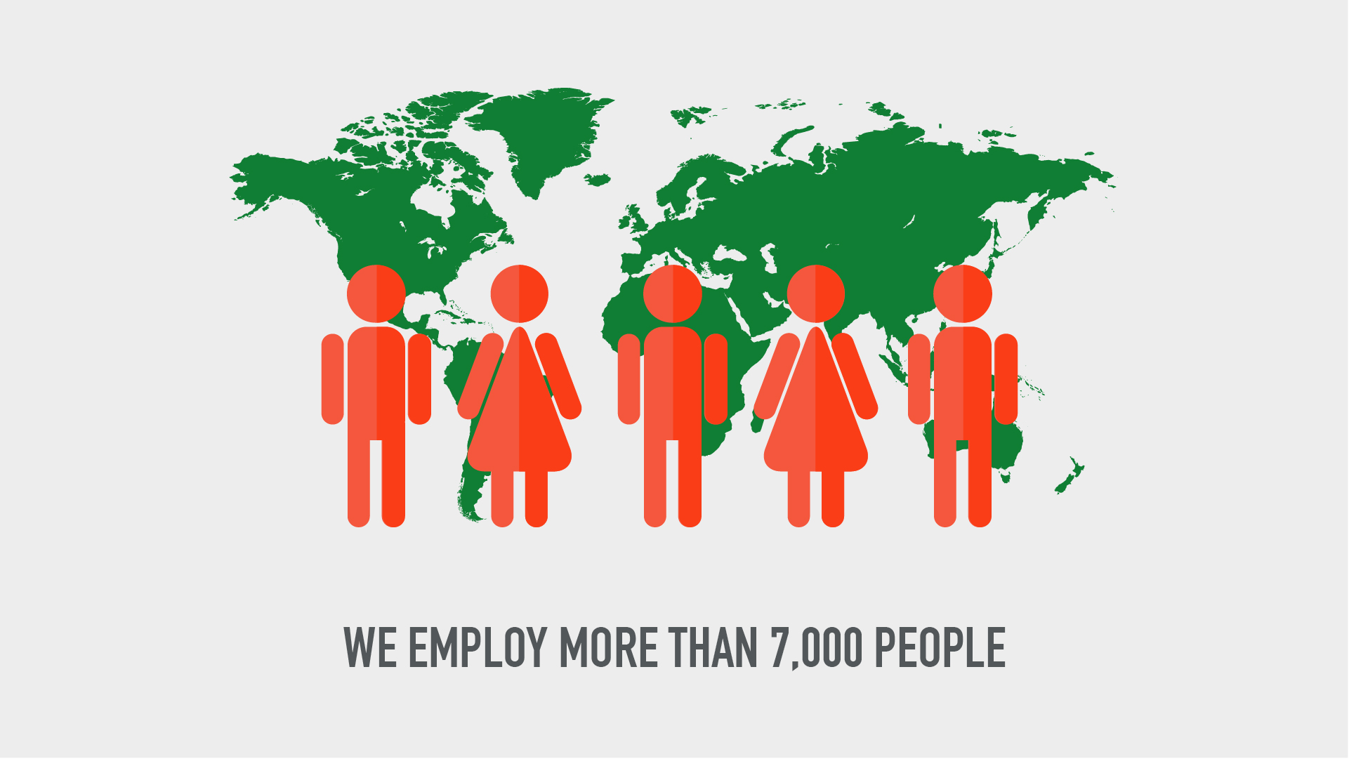 We employ more than 7,000 people.jpg