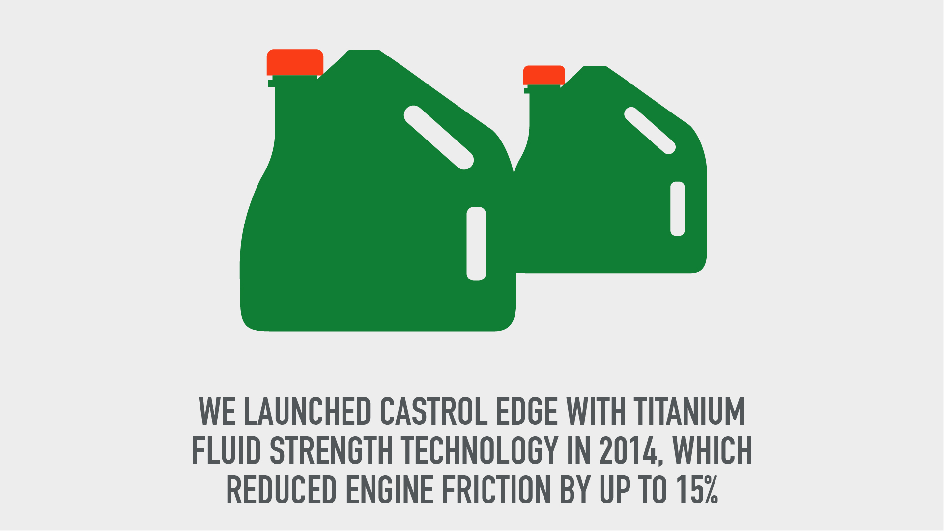 We launched Castrol edge with titanium fluid strength technology in 2014, which reduced engine friction by up to 15%.jpg