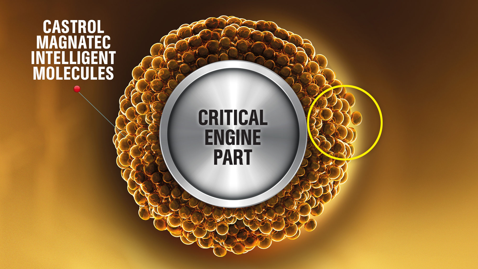 Castrol MAGNATEC STOP-START molecules protecting an engine part
